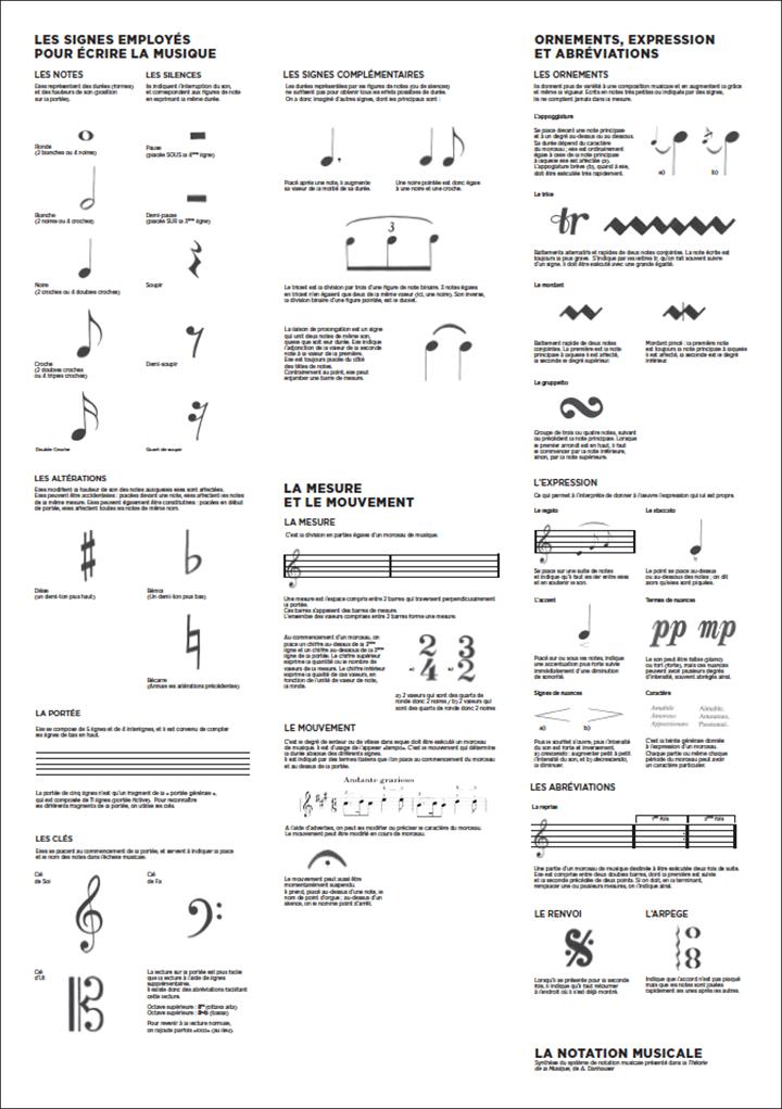 la notation musicale  u2013 recherches  u2013 clara dealberto